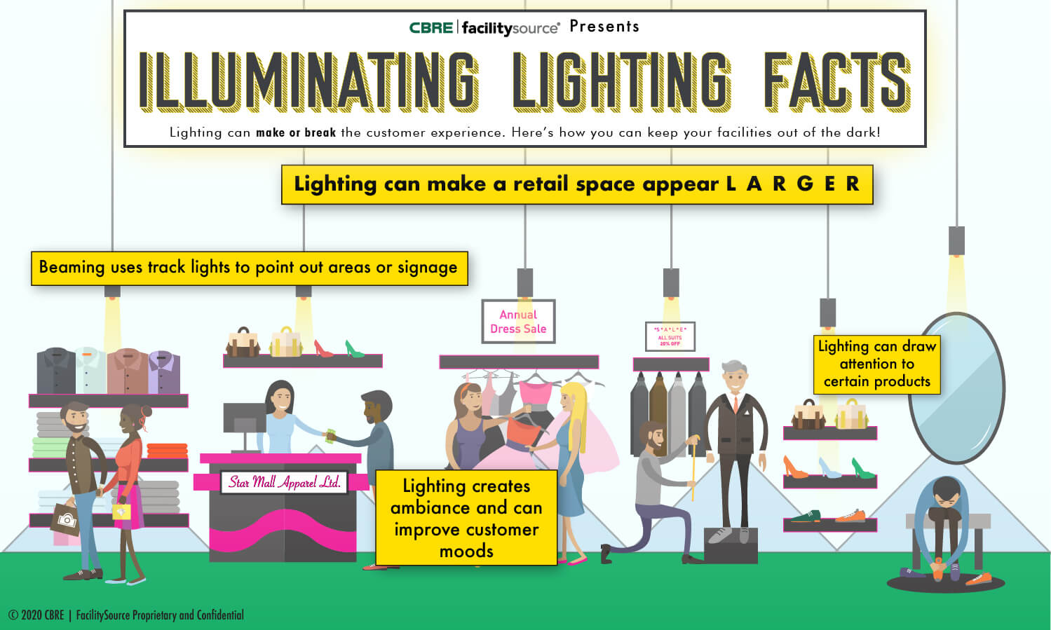 lighting-infographic-dg_new-version-2